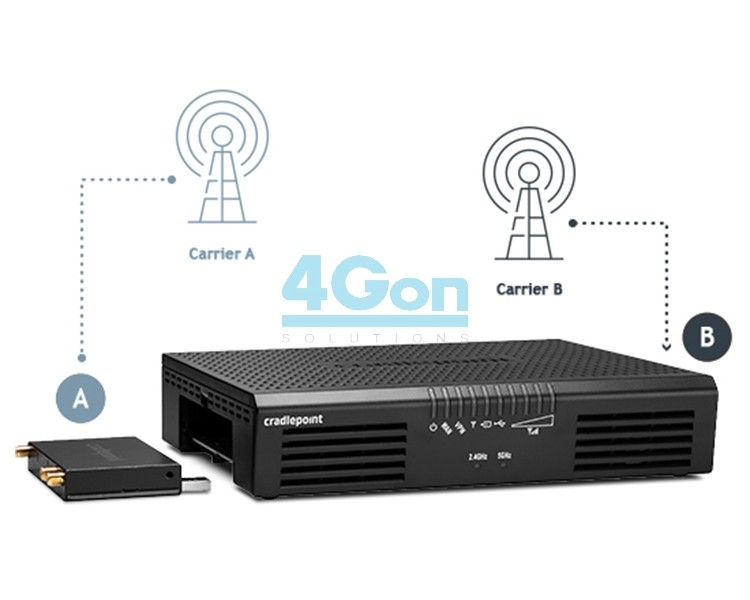 cradlepoint aer1600 advanced 4g lte router