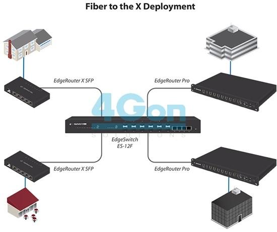 Ubiquiti U Fiber Uf Sm 1g S Sfp Sfp Module 2 Pack