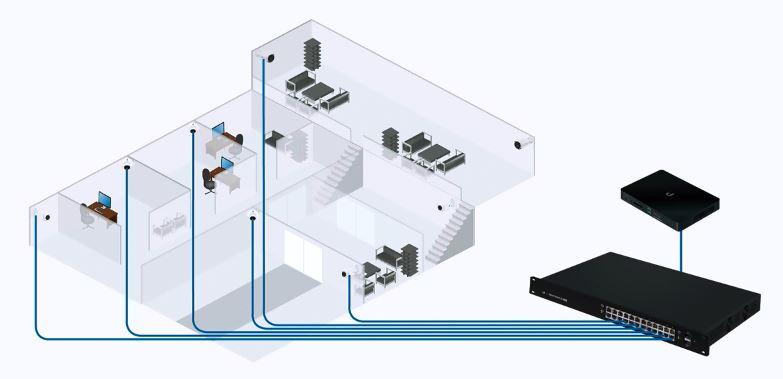 Plug And Play Integration