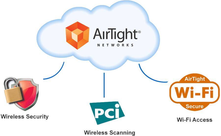 Airtight Networks AT-WVM-WIPS WVM Cloud Based Security Solution Kit