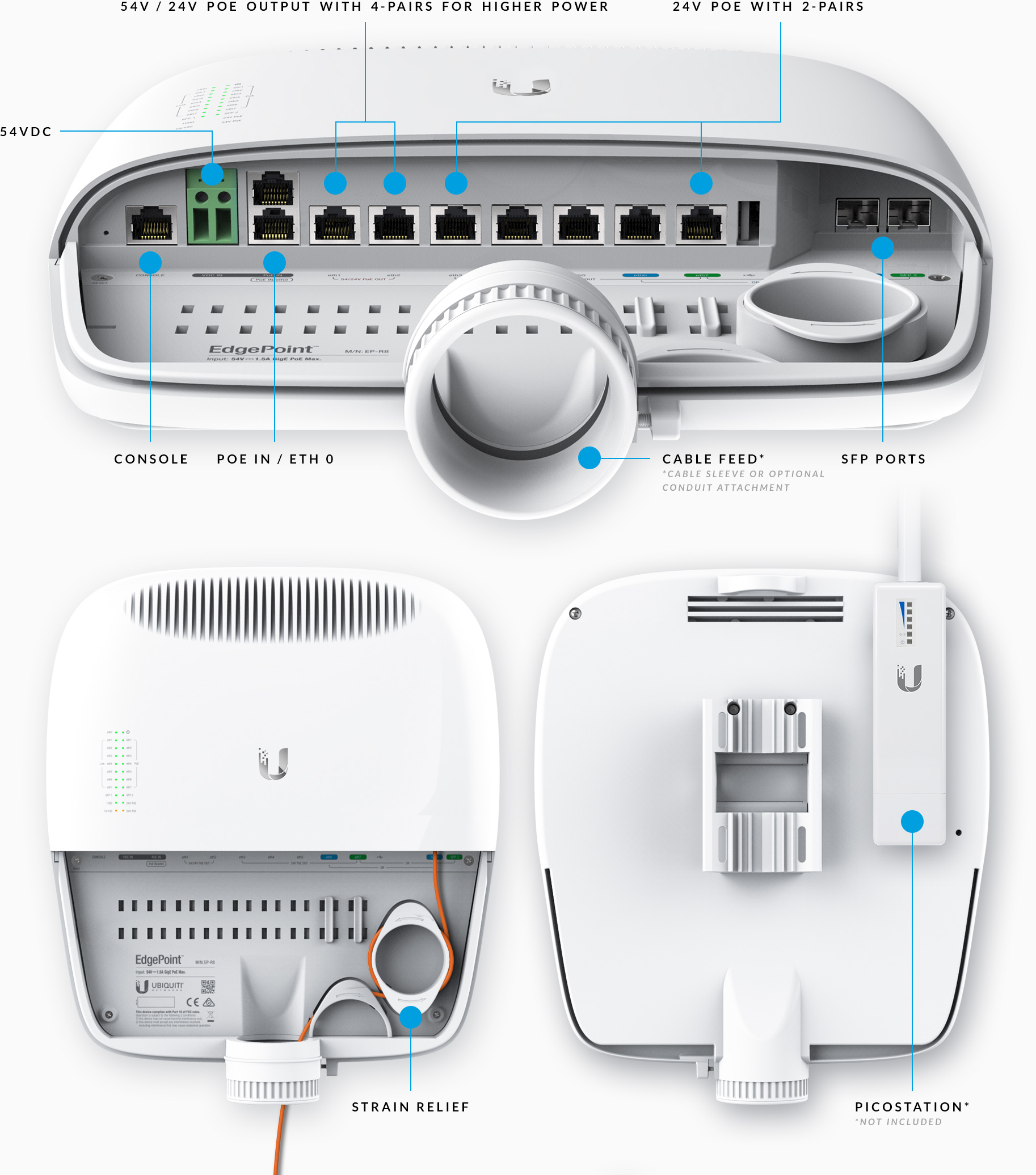 Ubiquiti EdgePoint - EP-R8 Layer-3 router WISP Control Point