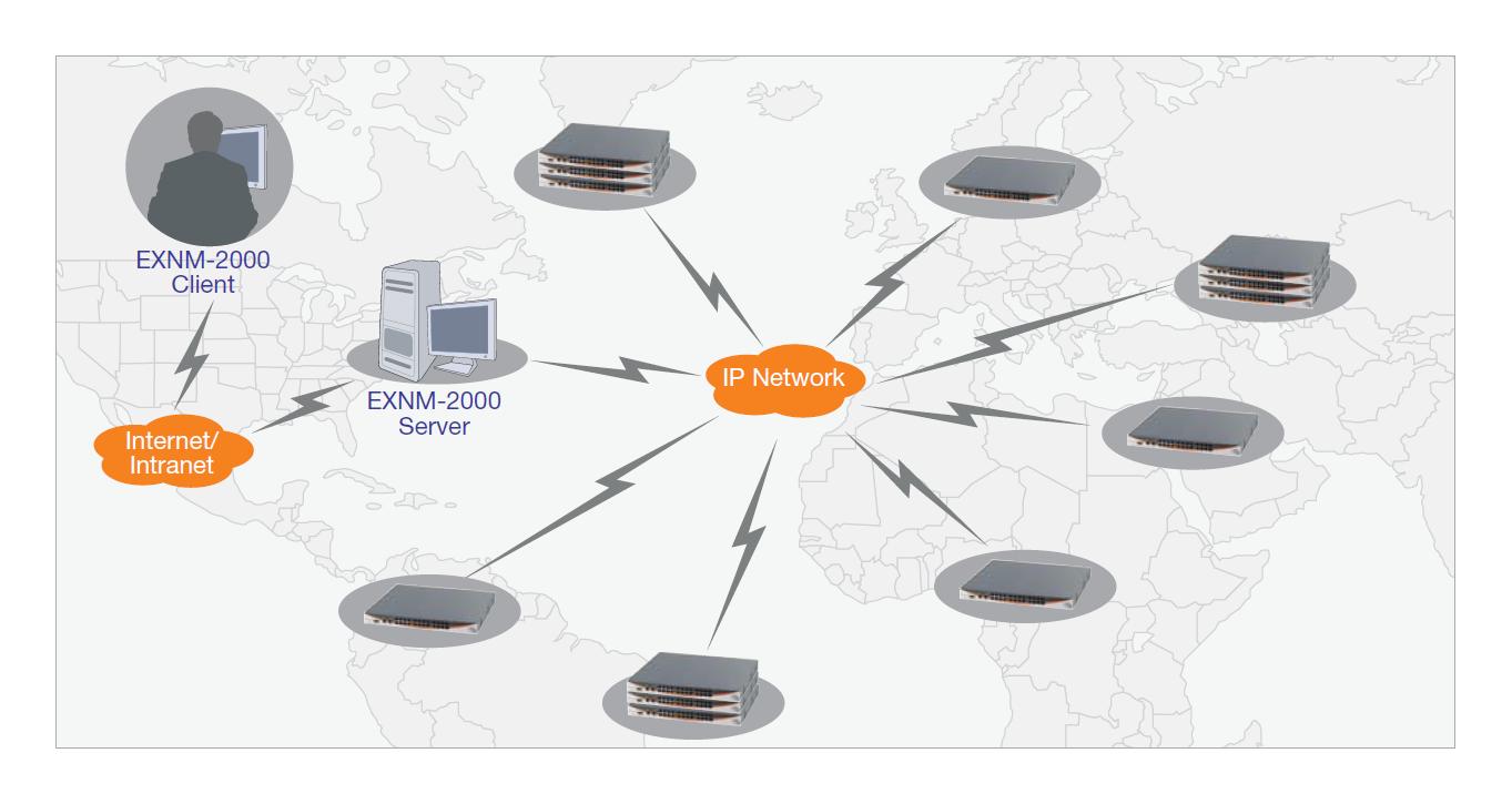 Extricom EXNM-2000-10 Network Management (Maximum of 10