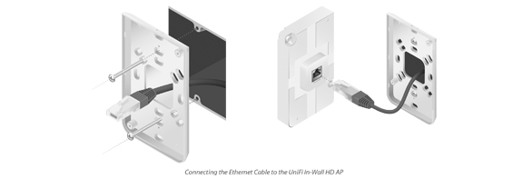 Connecting the Ethernet Cable to the UniFo In-Wall HD AP