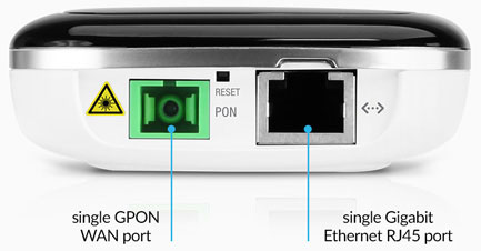 Image of single GPON WAN port and single Gigabit Ethernet RJ45 port