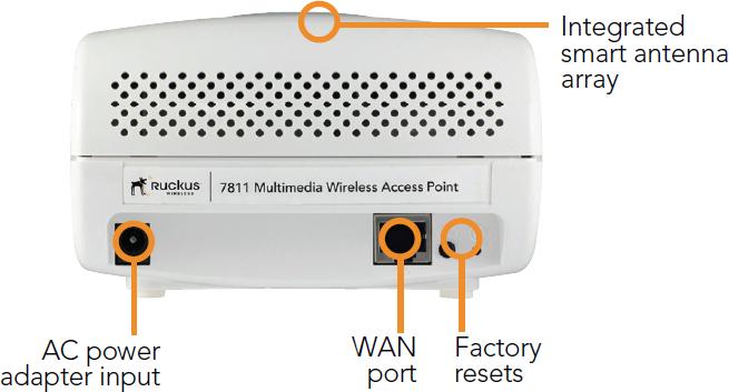 Ruckus MediaFlex 7811 Wi-Fi 1-port 802 11n Multimedia Smart