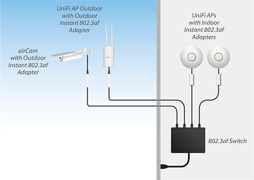 Ubiquiti Instant 802 3af Indoor Adapter