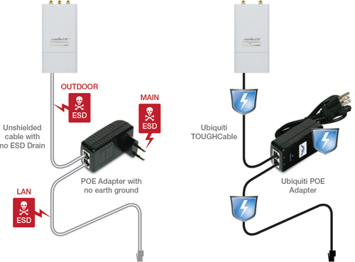 Ubiquiti TOUGH Cable TC-PRO 2