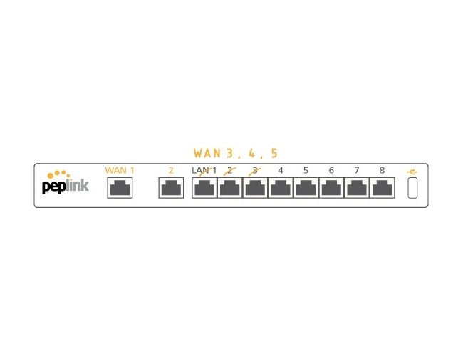 Peplink Balance One SD-WAN License