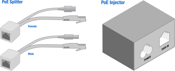 power over ethernet poe guide 4gon power over ethernet splitter and injector